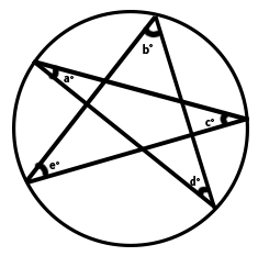 Star inside circle with a, b, c, d, e inside star's corners